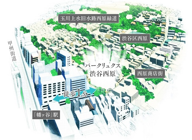 パークリュクス渋谷西原_幡ヶ谷駅との距離